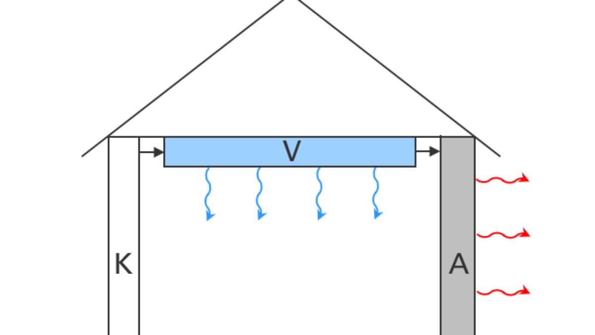Dunktionaprinzip des Adsorptions Fassadenelements